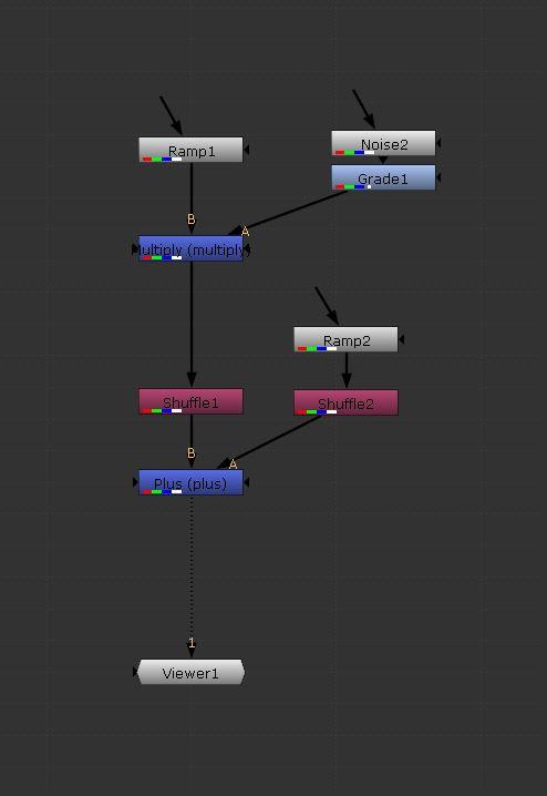 Noise_ST_Map_Setup